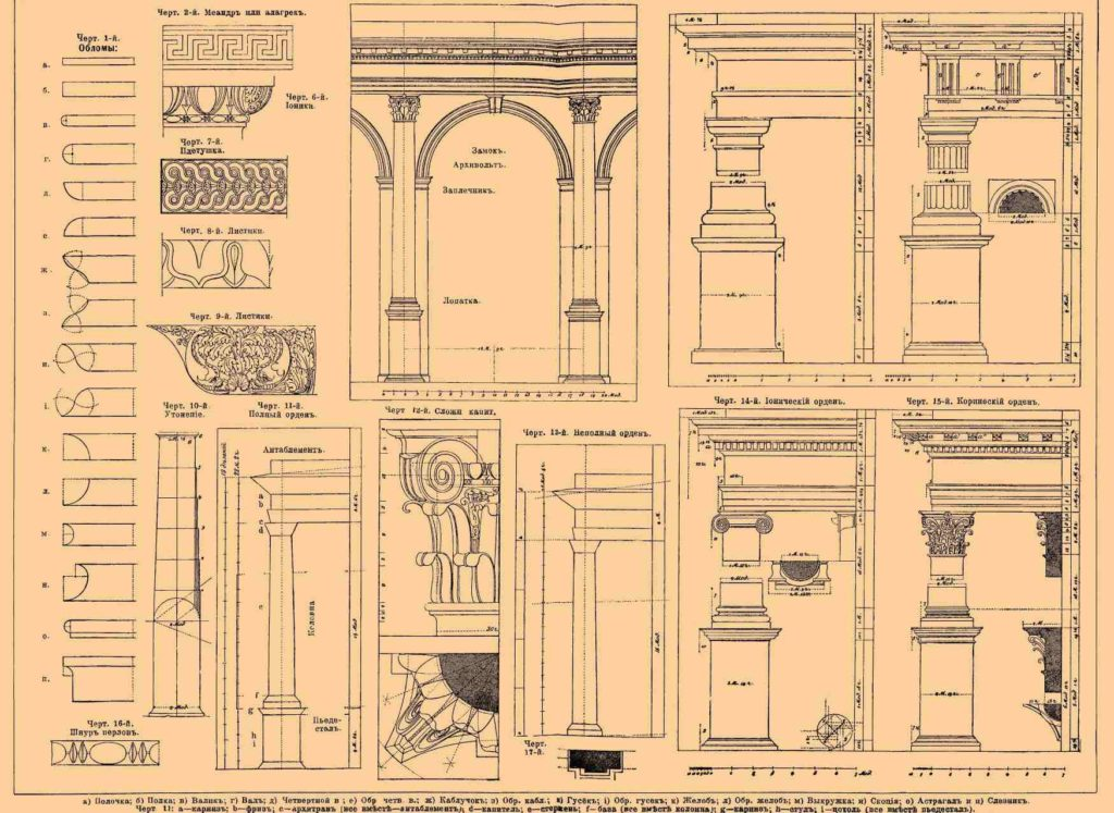 Развитие архитектуры Египта