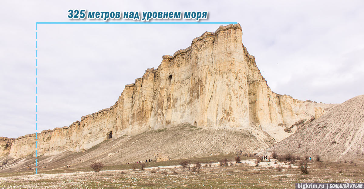 Высота Белой Скалы, горы Ак-Кая Крым